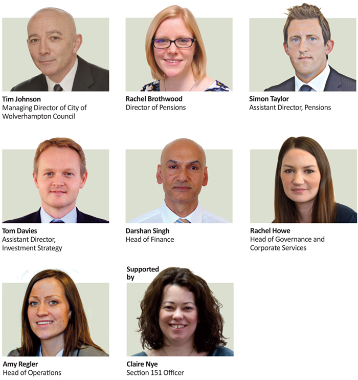 Officers of the Fund 2021 Displays a larger version of this image in a new browser window